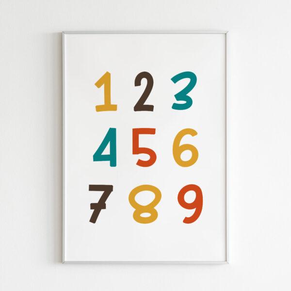 numeri stampa per la camera dei bimbi